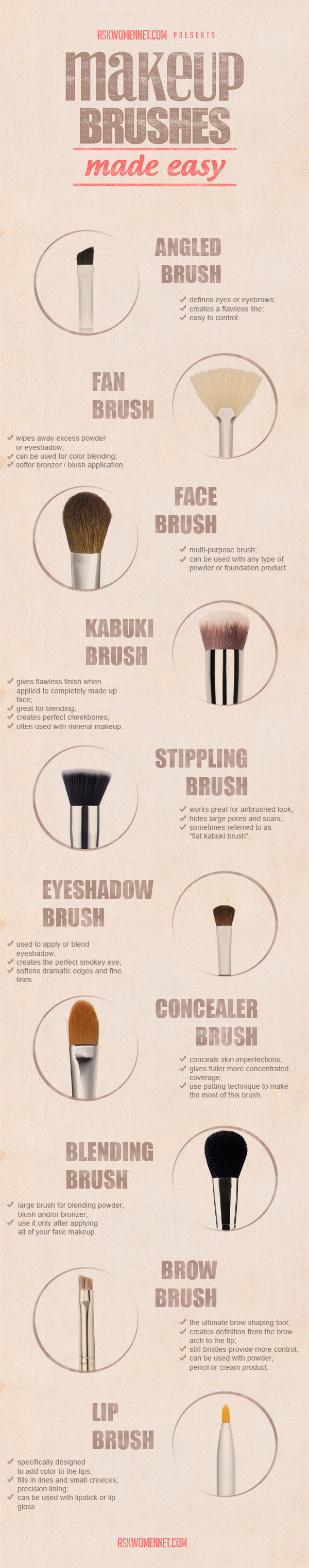 Makeup Brushes Made Easy. Infographic by AskWomenNet.com